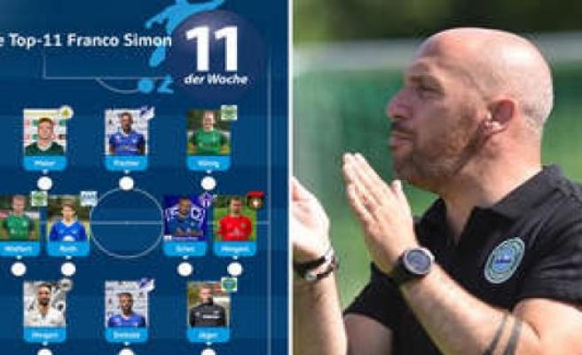 Franco Simon, coach of the SC Pöcking-Possenhofen presents its Top-Eleven | district of Starnberg