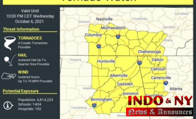 James Spann: Alabama will be battling strong storms tonight