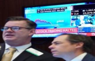 Corona-Crash: the Swiss stock market includes deep...