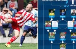 FC Lengdorf: Soave presents its Top-Eleven | Landkreis...