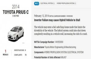 Toyota flop, Tesla top? New callback-statistics show...