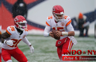 Super Bowl LV: 5 X-factors Around the Chiefs