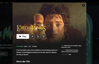 Can You Watch The Lord of the Rings on Netflix?